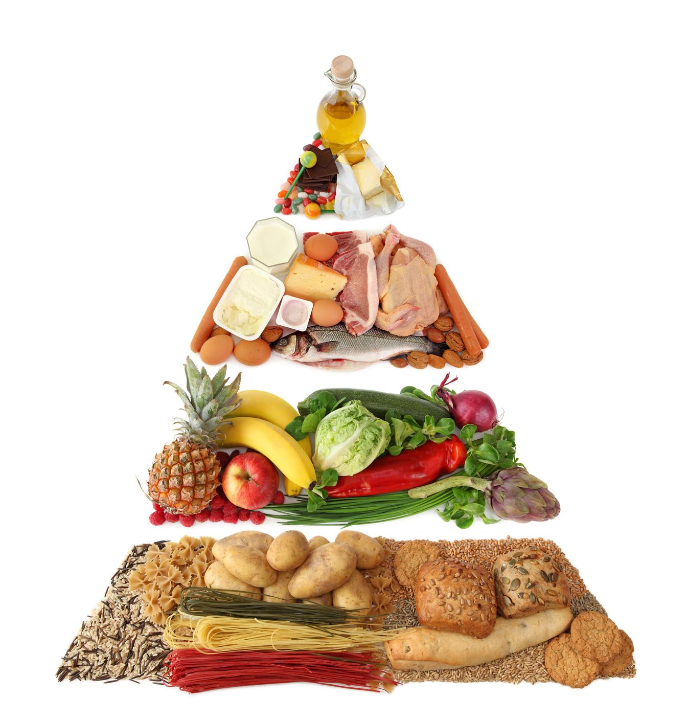 Bajar De Peso Aprende A Comer Con La Piramide Alimenticia  ~ Aprender A Comer Bien Para Adelgazar